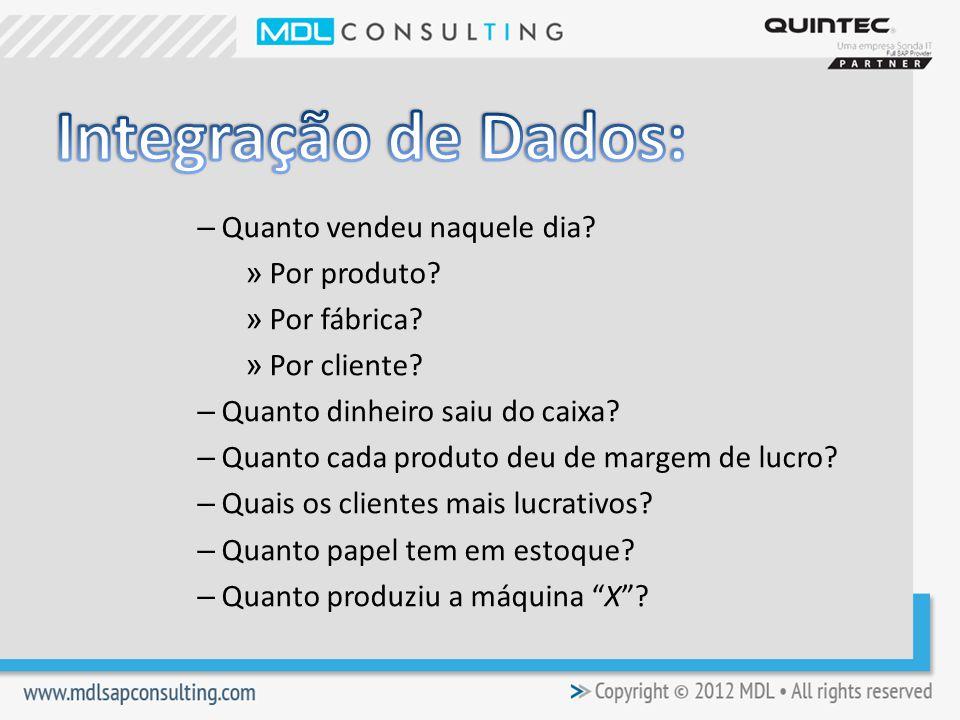 Integração de Dados: Quanto vendeu naquele dia Por produto