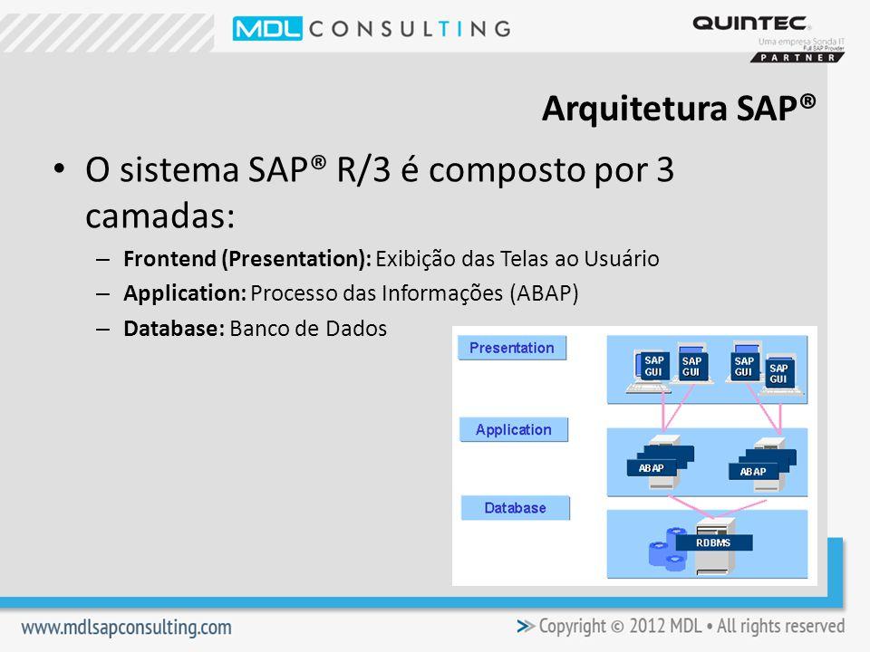O sistema SAP® R/3 é composto por 3 camadas: