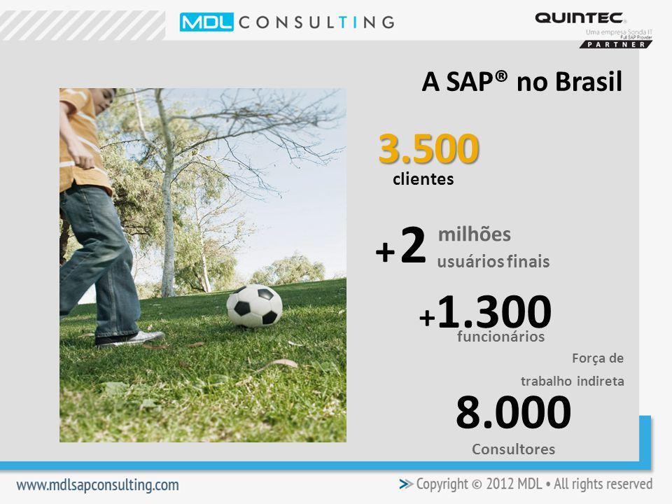 2 8.000 3.500 + +1.300 A SAP® no Brasil milhões clientes