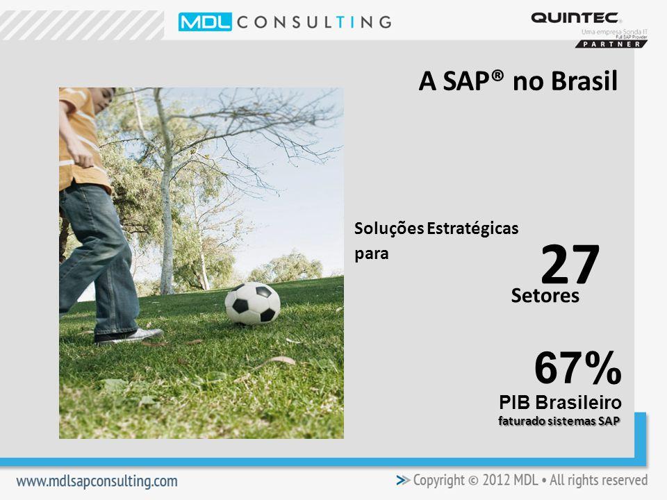 27 67% PIB Brasileiro Setores A SAP® no Brasil