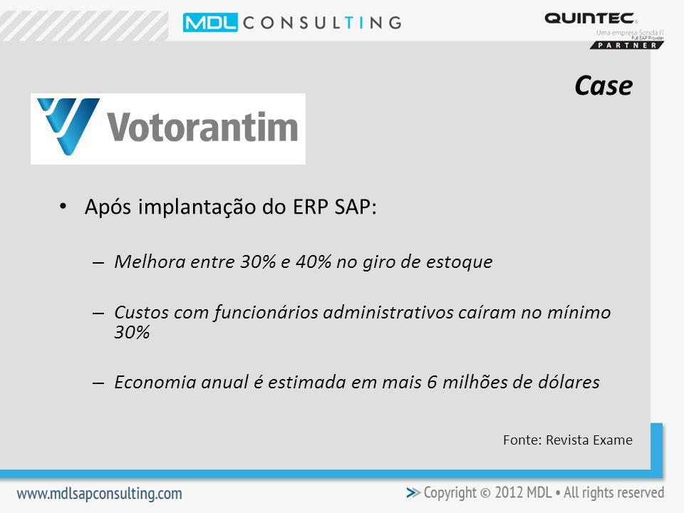 Case Após implantação do ERP SAP: