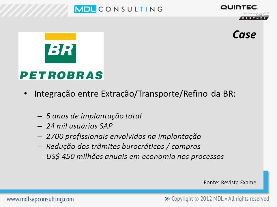 Case Integração entre Extração/Transporte/Refino da BR: