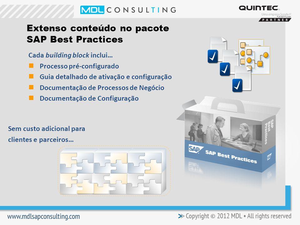 Extenso conteúdo no pacote SAP Best Practices