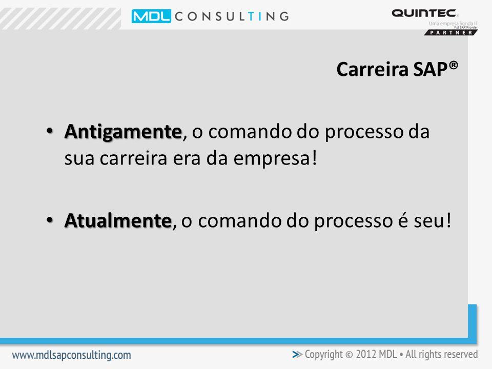 Carreira SAP® Antigamente, o comando do processo da sua carreira era da empresa.