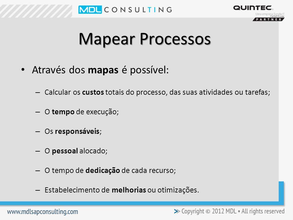 Mapear Processos Através dos mapas é possível: