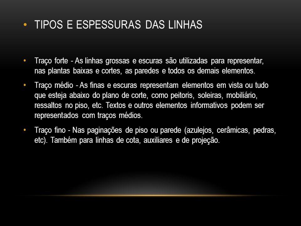 TIPOS E ESPESSURAS DAS LINHAS