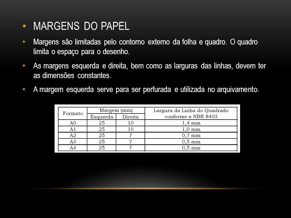 MARGENS DO PAPEL Margens são limitadas pelo contorno externo da folha e quadro. O quadro limita o espaço para o desenho.