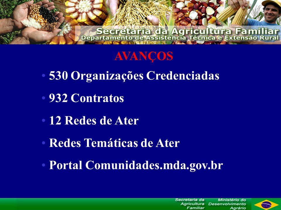 AVANÇOS 530 Organizações Credenciadas. 932 Contratos. 12 Redes de Ater. Redes Temáticas de Ater.