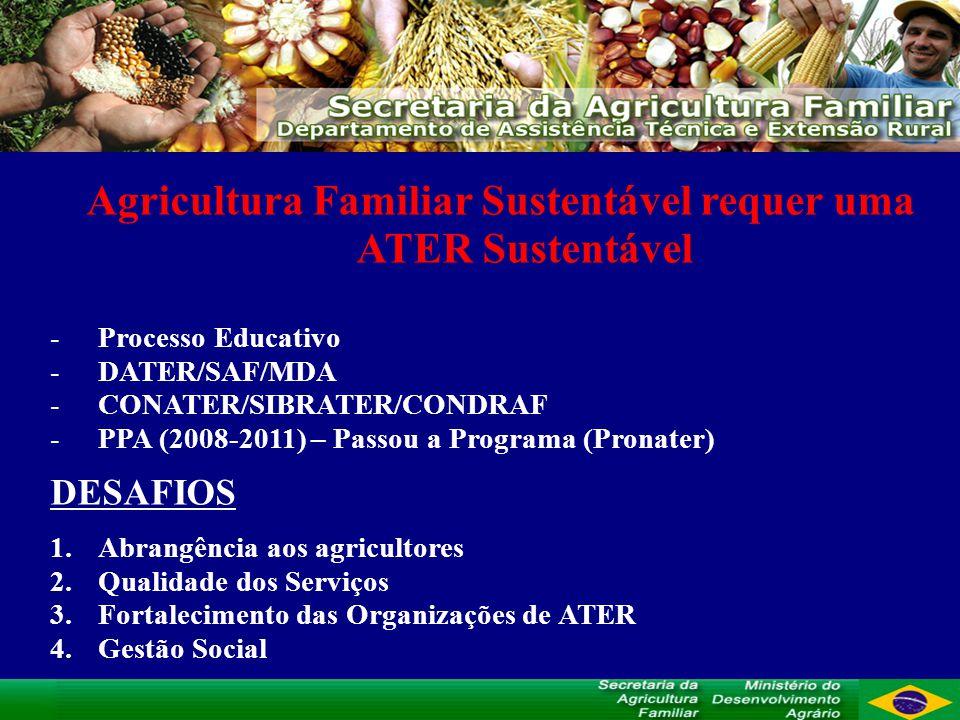 Agricultura Familiar Sustentável requer uma ATER Sustentável