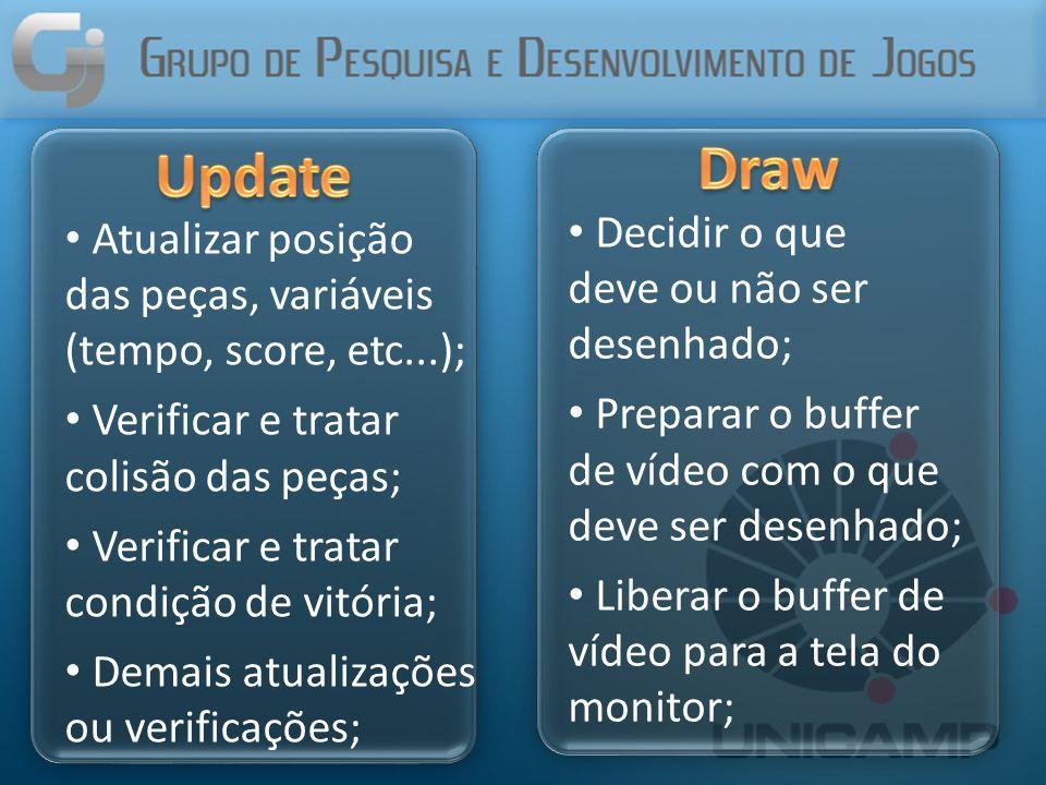 Draw Update Decidir o que Atualizar posição deve ou não ser desenhado;