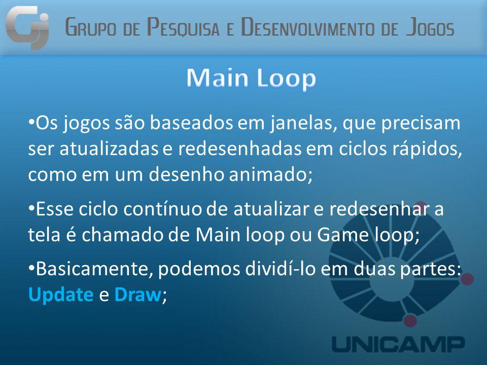 Main Loop Os jogos são baseados em janelas, que precisam ser atualizadas e redesenhadas em ciclos rápidos, como em um desenho animado;