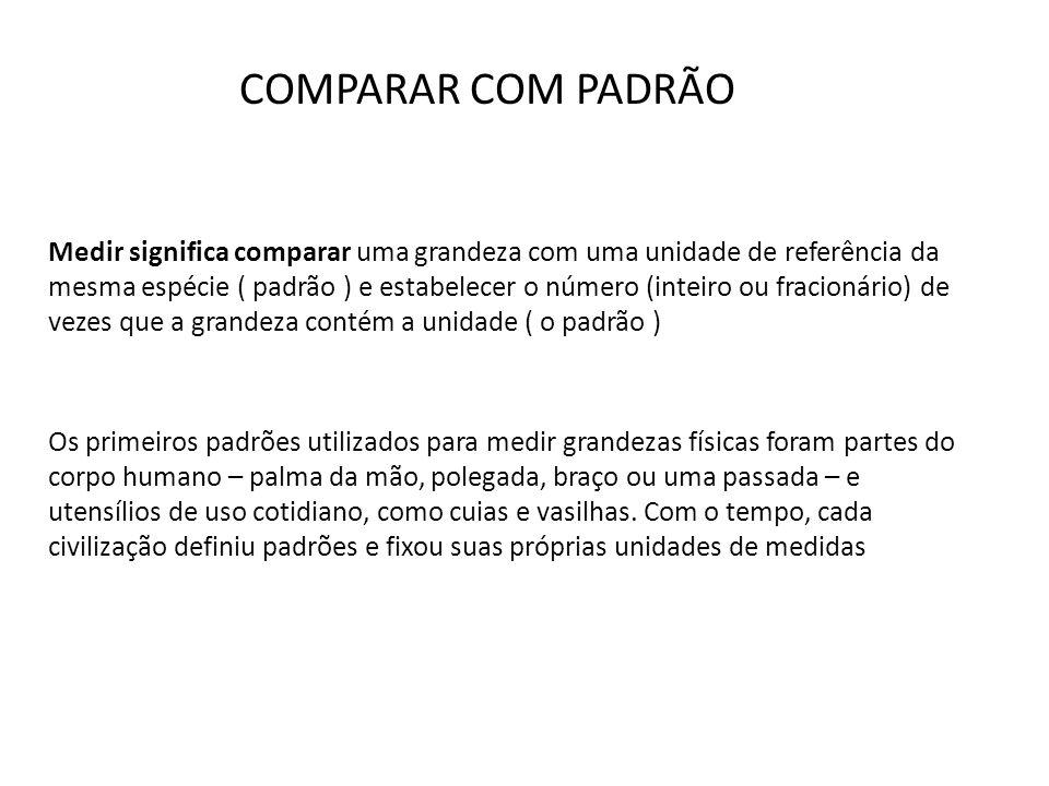 COMPARAR COM PADRÃO