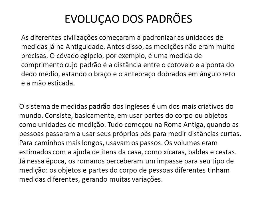 EVOLUÇAO DOS PADRÕES