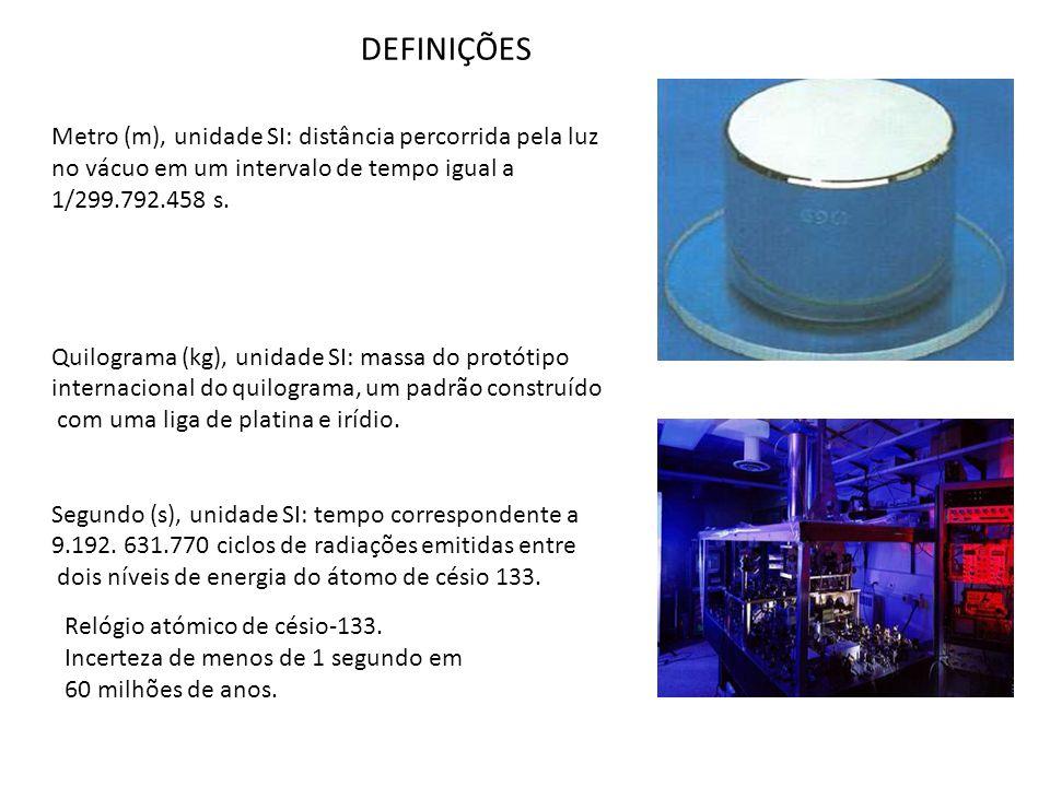 DEFINIÇÕES Metro (m), unidade SI: distância percorrida pela luz no vácuo em um intervalo de tempo igual a 1/299.792.458 s.