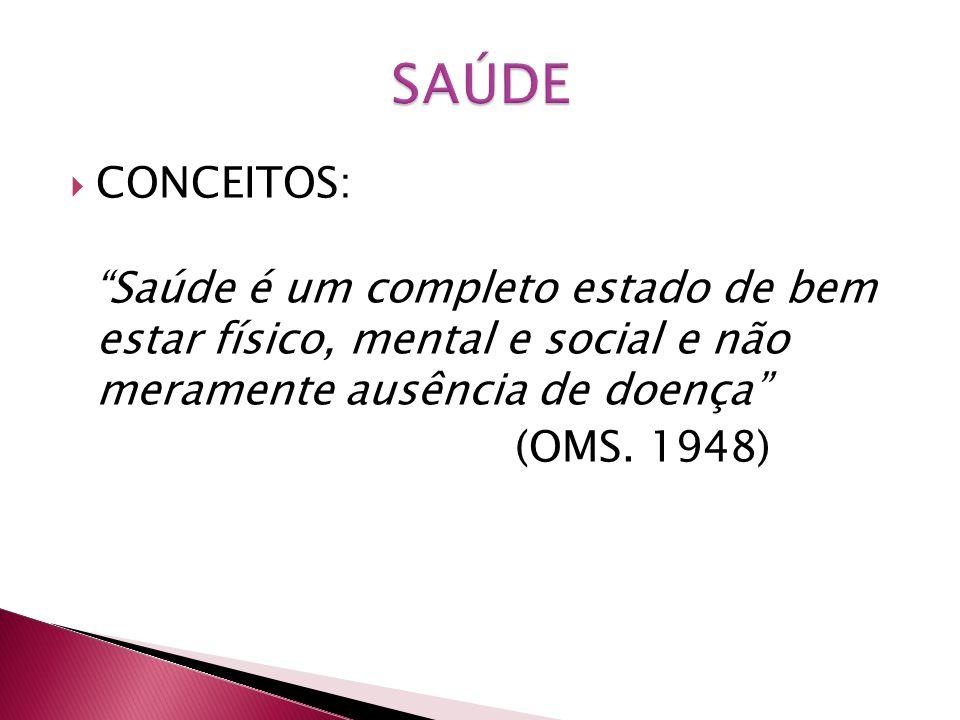 SAÚDE CONCEITOS: (OMS. 1948)