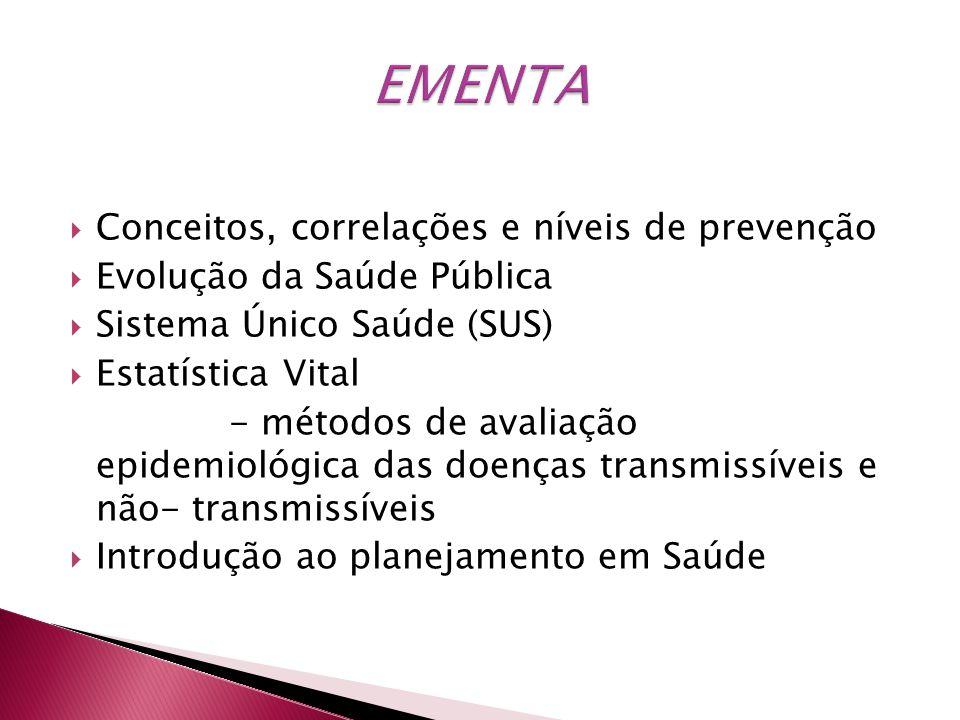 EMENTA Conceitos, correlações e níveis de prevenção