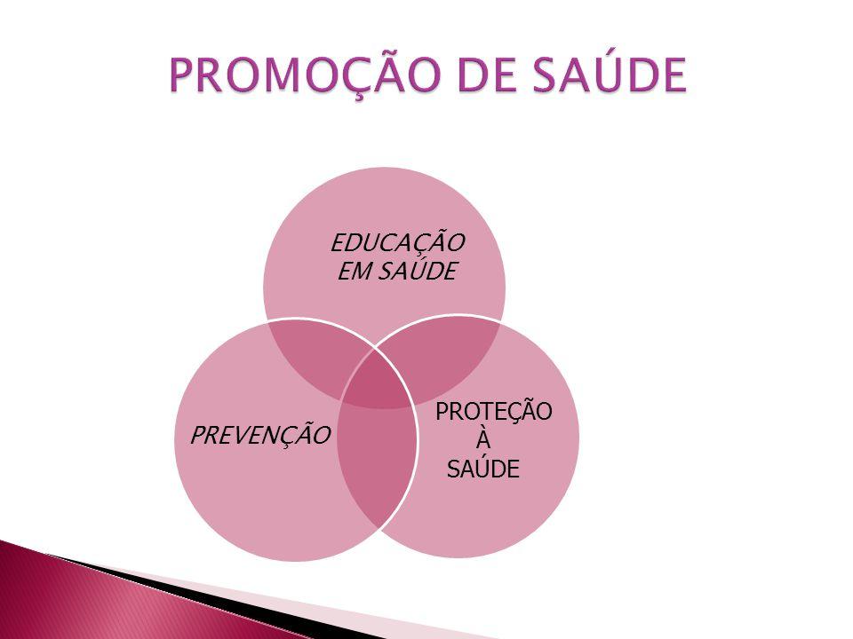 PROMOÇÃO DE SAÚDE PROTEÇÃO À SAÚDE EDUCAÇÃO EM SAÚDE PREVENÇÃO