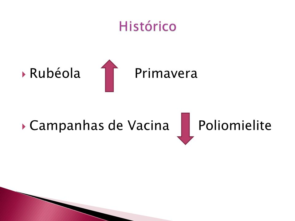 Histórico Rubéola Primavera Campanhas de Vacina Poliomielite