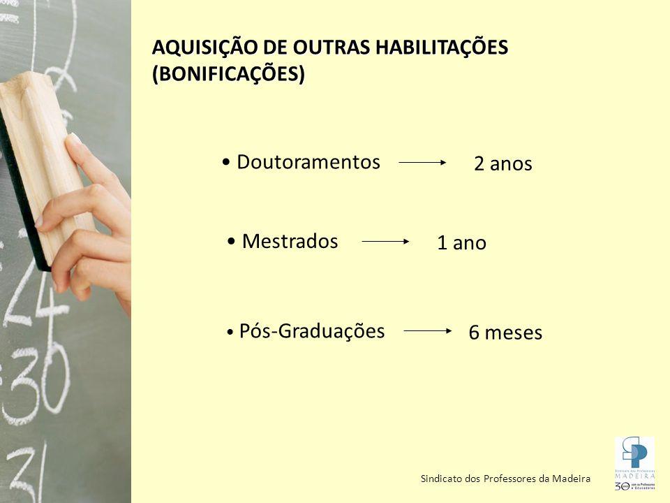 AQUISIÇÃO DE OUTRAS HABILITAÇÕES (BONIFICAÇÕES)