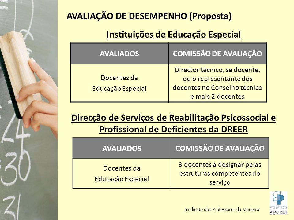 Instituições de Educação Especial