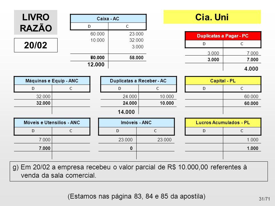 Duplicatas a Receber - AC Móveis e Utensílios - ANC