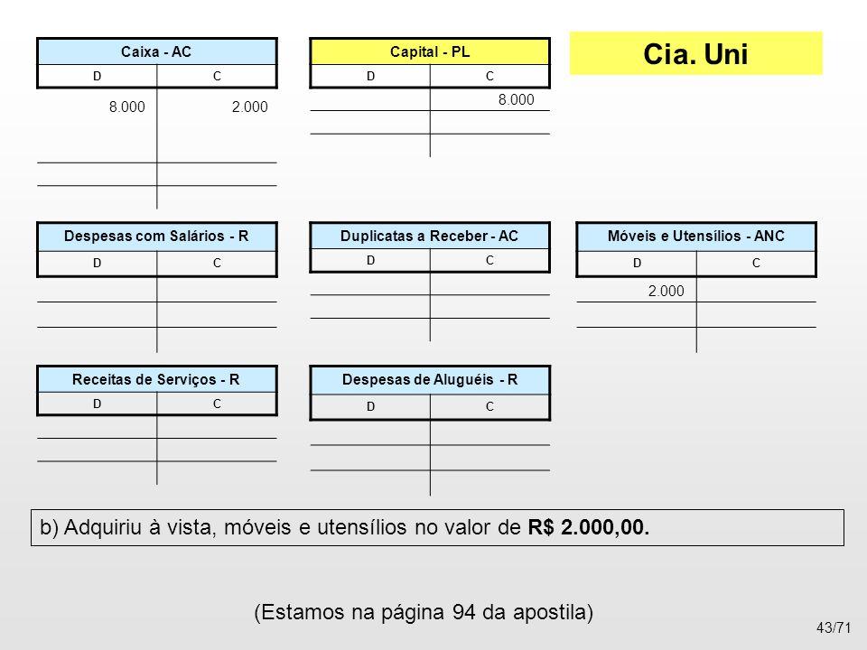 Cia. Uni Caixa - AC. D. C. Capital - PL. D. C. 8.000. 8.000. 2.000. Despesas com Salários - R.