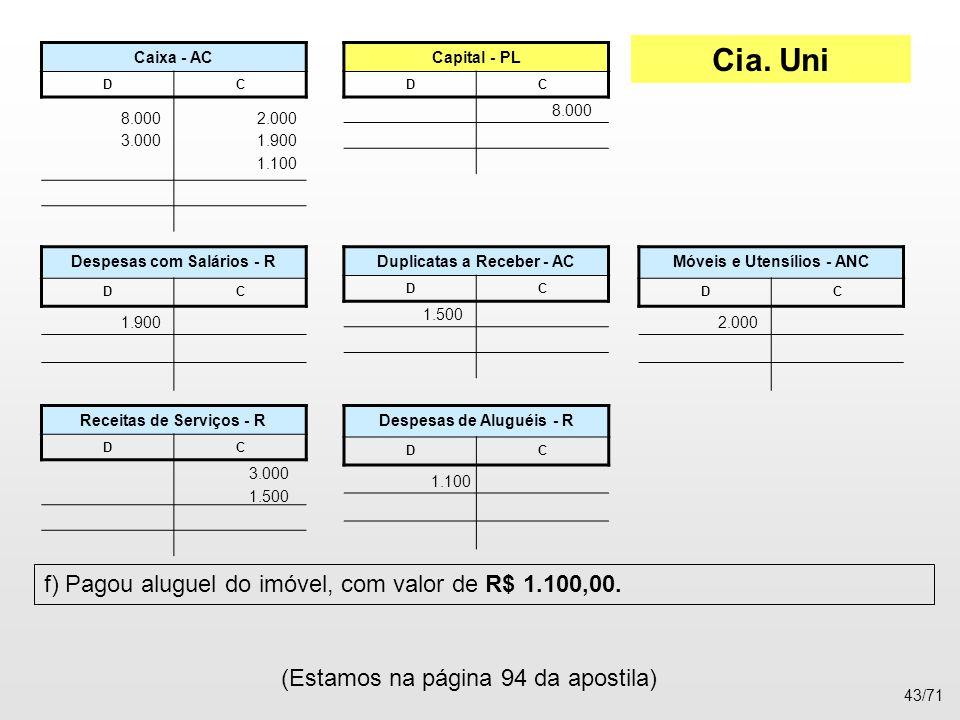 Cia. Uni f) Pagou aluguel do imóvel, com valor de R$ 1.100,00.
