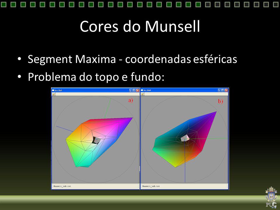 Cores do Munsell Segment Maxima - coordenadas esféricas