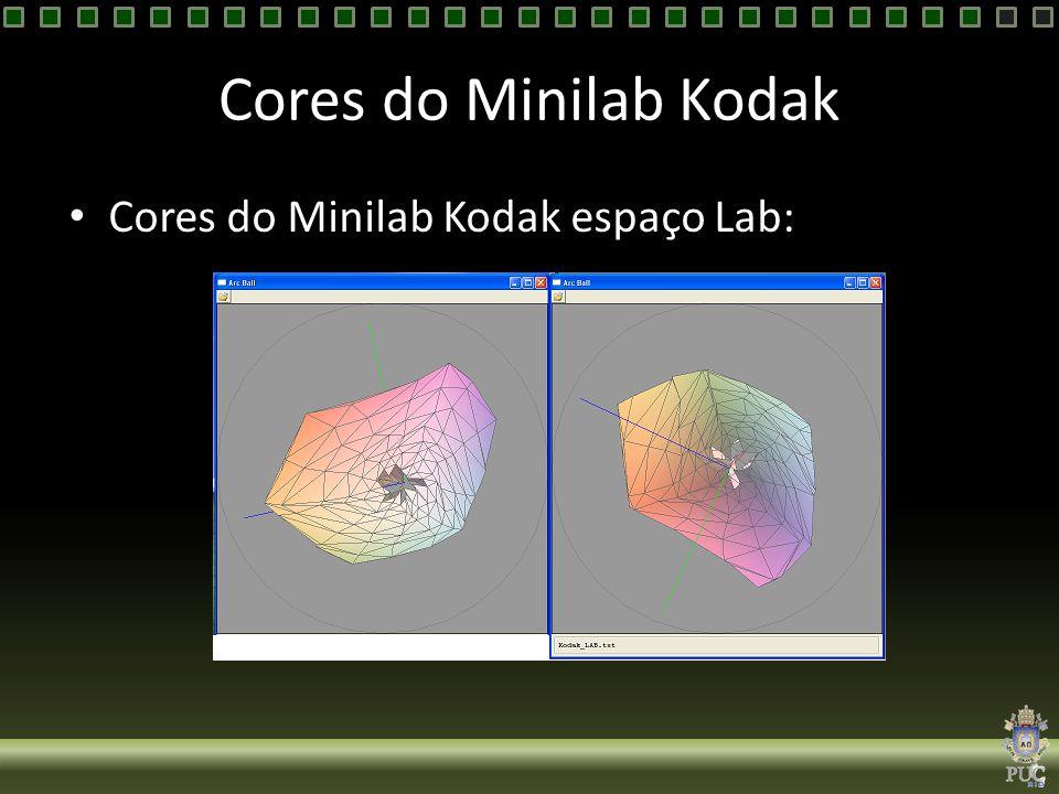 Cores do Minilab Kodak Cores do Minilab Kodak espaço Lab: