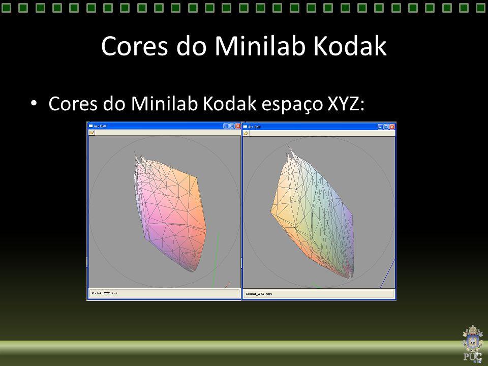 Cores do Minilab Kodak Cores do Minilab Kodak espaço XYZ: