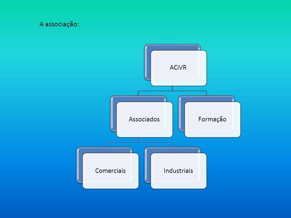 A associação: ACiVR Associados Comerciais Industriais Formação
