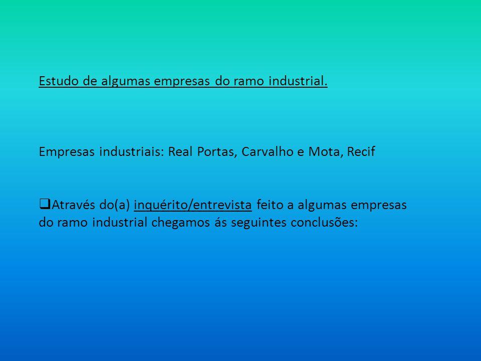 Estudo de algumas empresas do ramo industrial.
