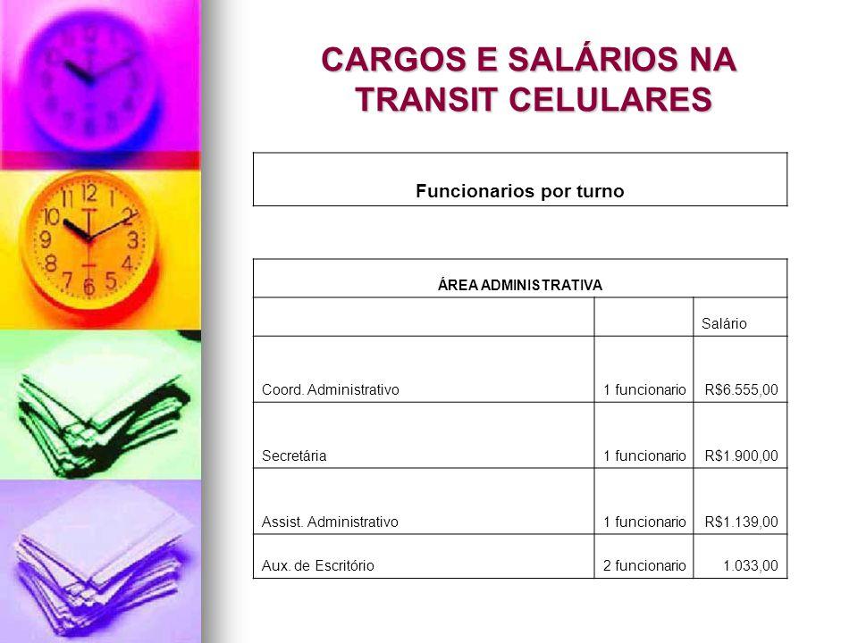 CARGOS E SALÁRIOS NA TRANSIT CELULARES