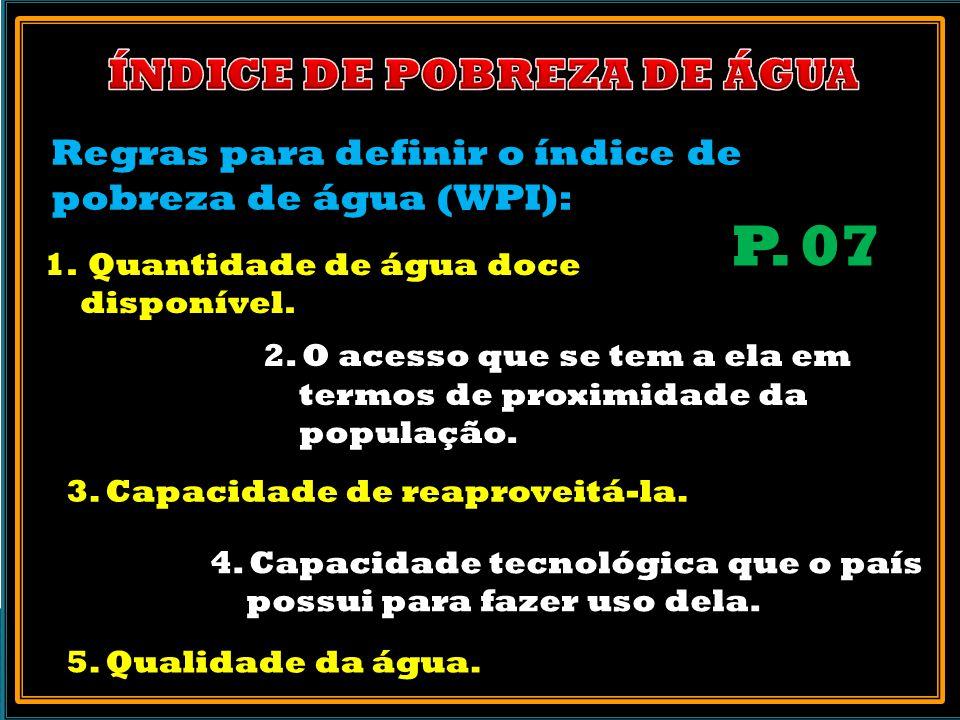 ÍNDICE DE POBREZA DE ÁGUA