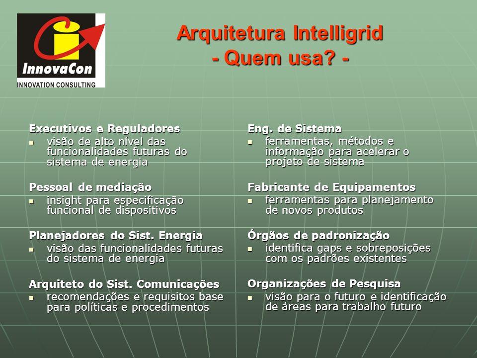 Arquitetura Intelligrid - Quem usa -
