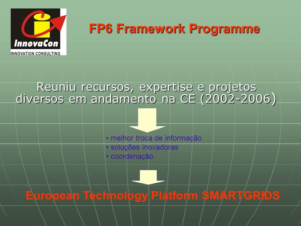 FP6 Framework Programme