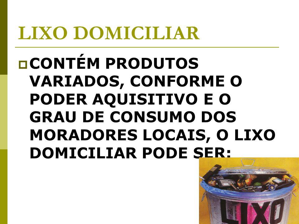 LIXO DOMICILIAR CONTÉM PRODUTOS VARIADOS, CONFORME O PODER AQUISITIVO E O GRAU DE CONSUMO DOS MORADORES LOCAIS, O LIXO DOMICILIAR PODE SER: