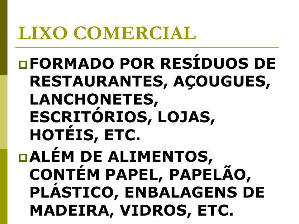 LIXO COMERCIAL FORMADO POR RESÍDUOS DE RESTAURANTES, AÇOUGUES, LANCHONETES, ESCRITÓRIOS, LOJAS, HOTÉIS, ETC.
