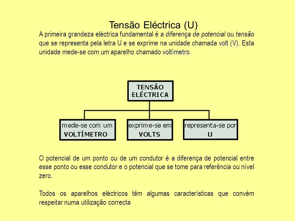 Tensão Eléctrica (U)