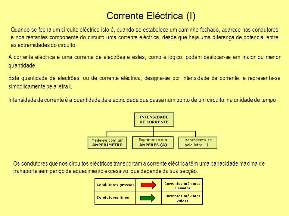 Corrente Eléctrica (I)