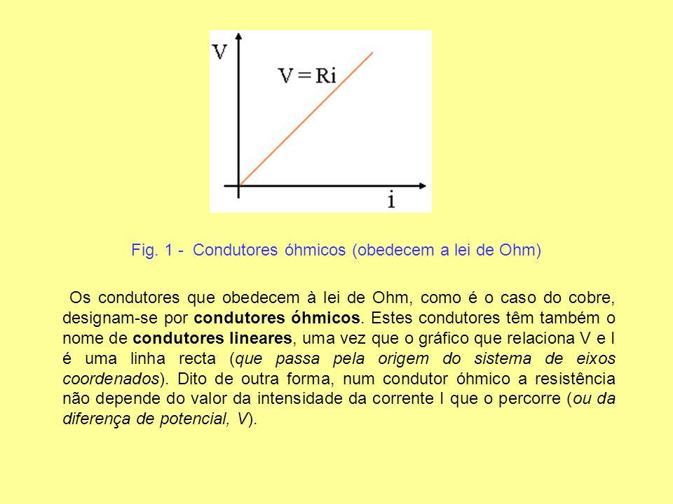 Fig. 1 - Condutores óhmicos (obedecem a lei de Ohm)