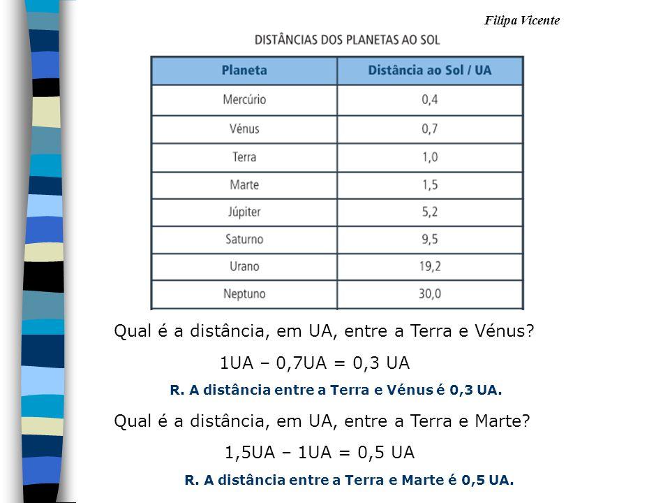Qual é a distância, em UA, entre a Terra e Vénus