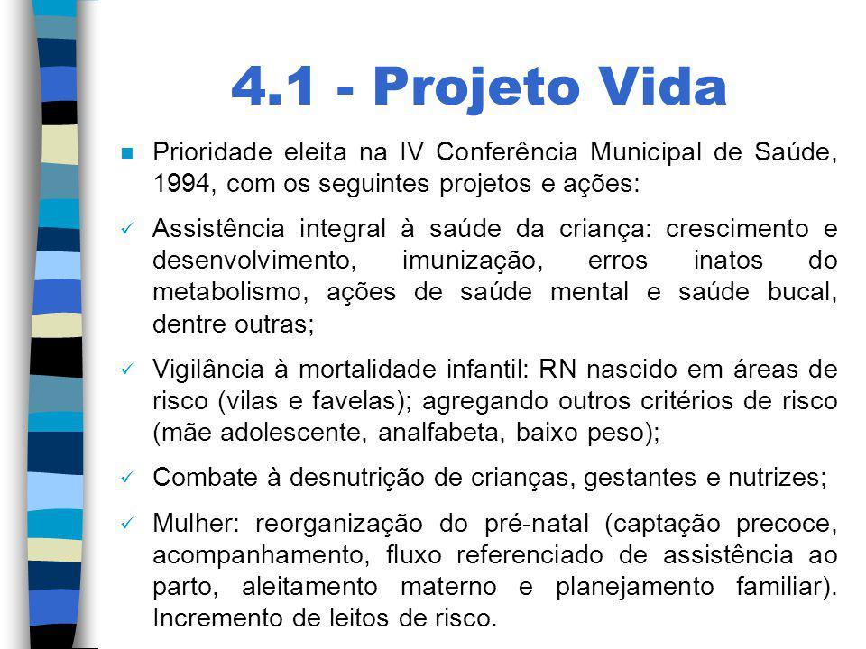 4.1 - Projeto Vida Prioridade eleita na IV Conferência Municipal de Saúde, 1994, com os seguintes projetos e ações: