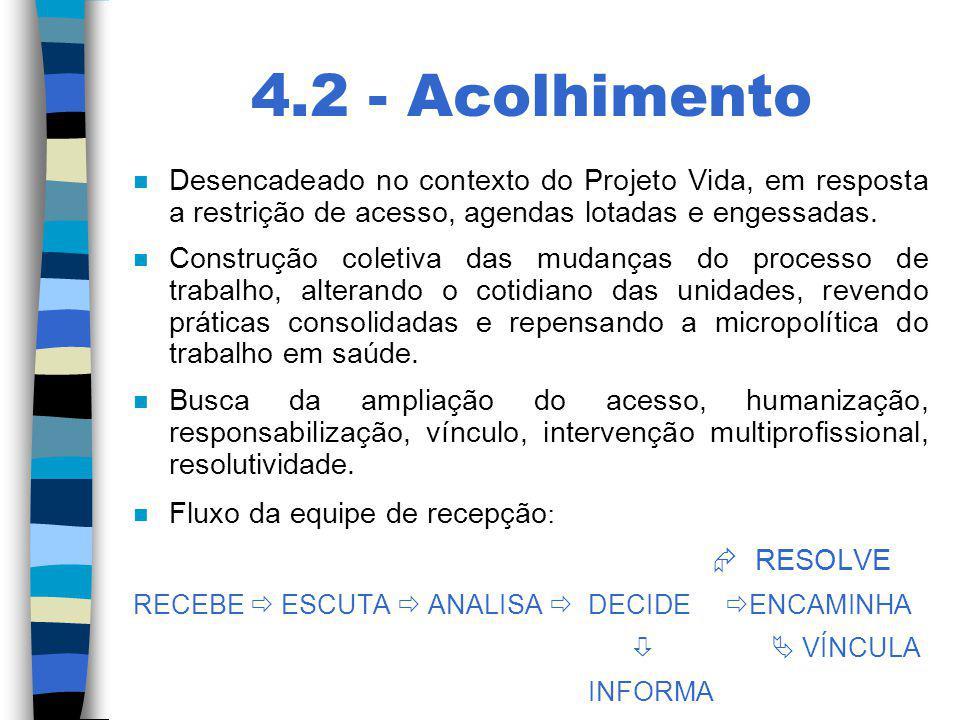 4.2 - Acolhimento Desencadeado no contexto do Projeto Vida, em resposta a restrição de acesso, agendas lotadas e engessadas.
