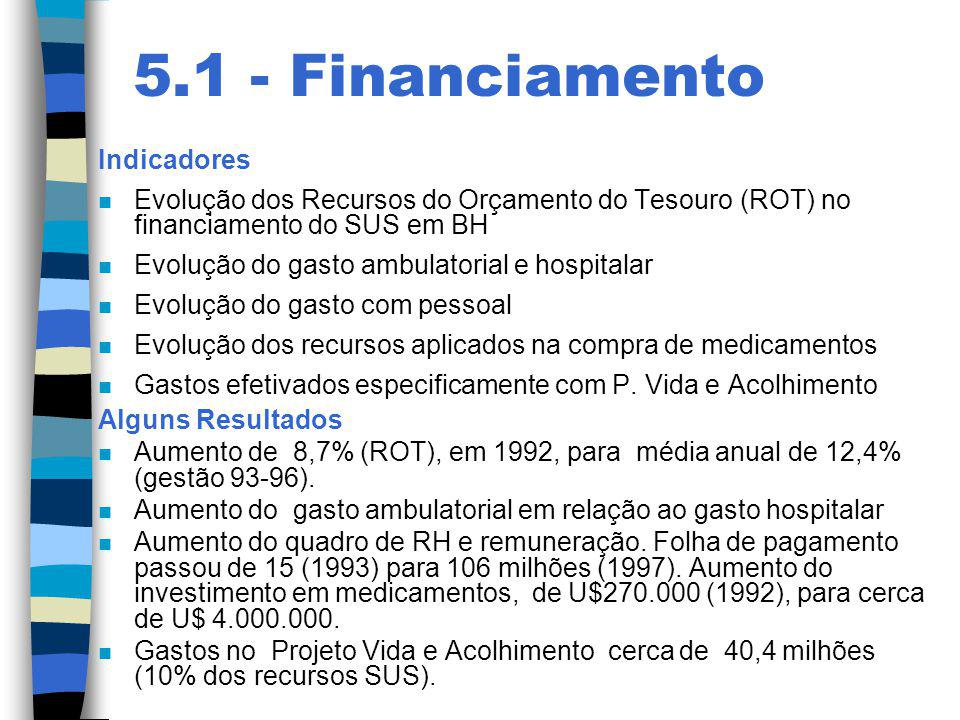 5.1 - Financiamento Indicadores