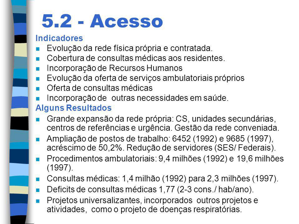 5.2 - Acesso Indicadores Evolução da rede física própria e contratada.