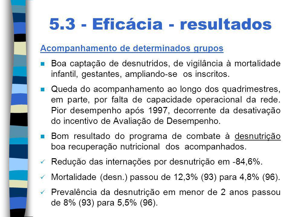 5.3 - Eficácia - resultados