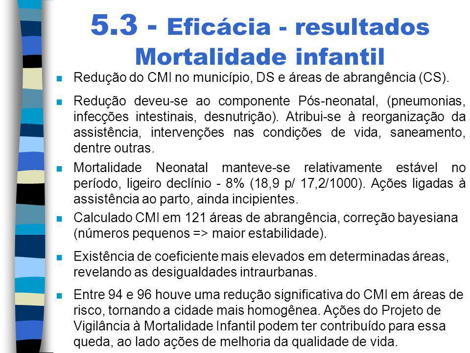 5.3 - Eficácia - resultados Mortalidade infantil