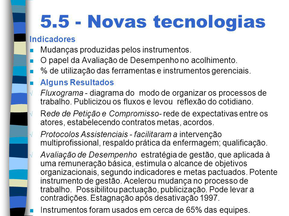 5.5 - Novas tecnologias Indicadores