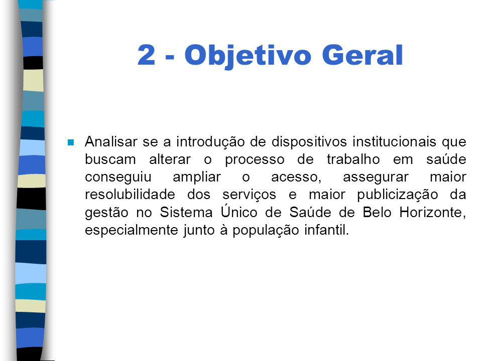 2 - Objetivo Geral